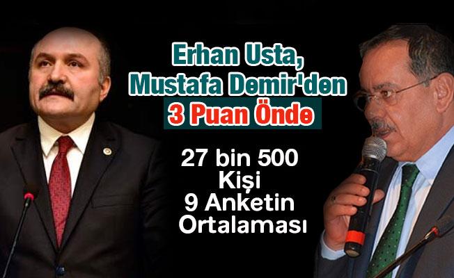 Erhan Usta, Mustafa Demir'den 3 Puan Önde